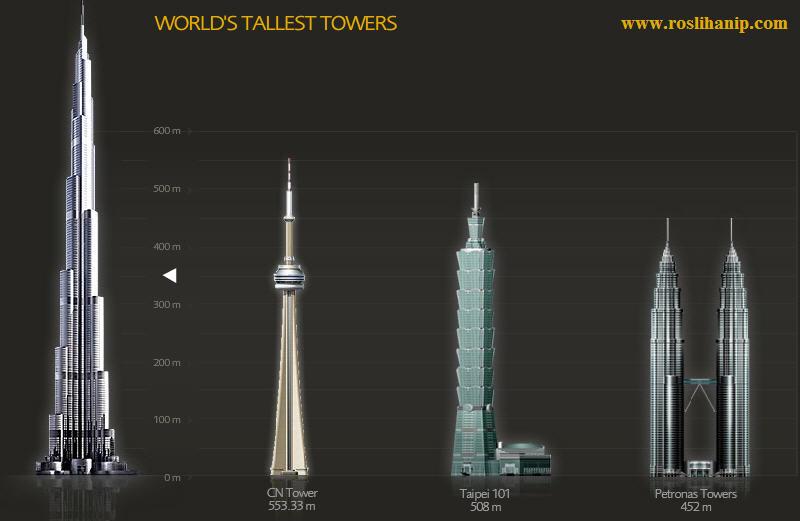 The Burj-Khalifa