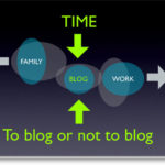 How to blog during holidays?